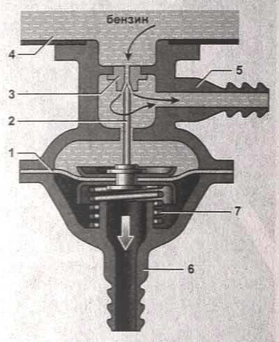 Автоматический топливный кран: